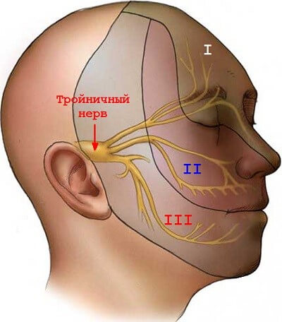 Лицевые боли (прозопалгия)