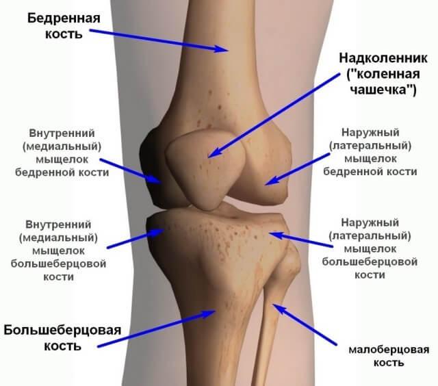 Боль в колене при вставании
